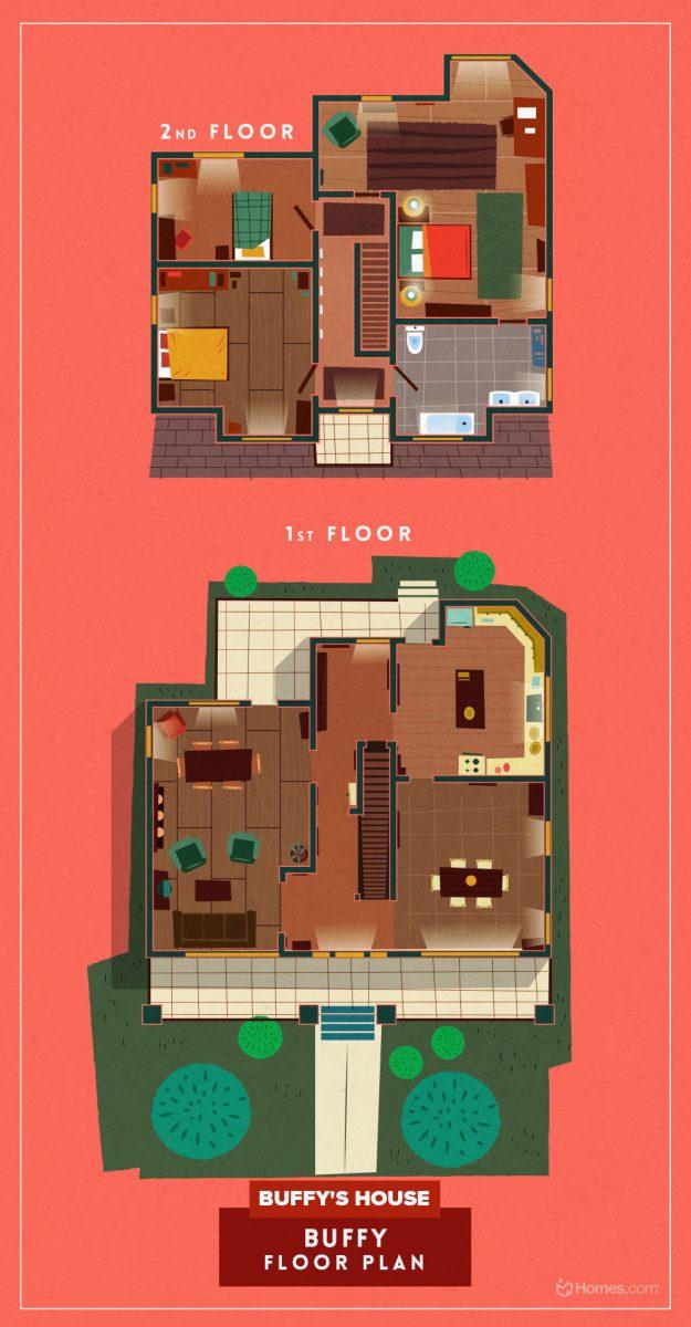 Veja As Plantas Dos Apartamentos De Stranger Things