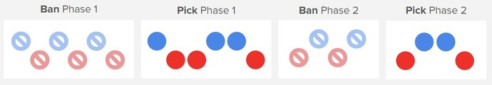 pick_phases