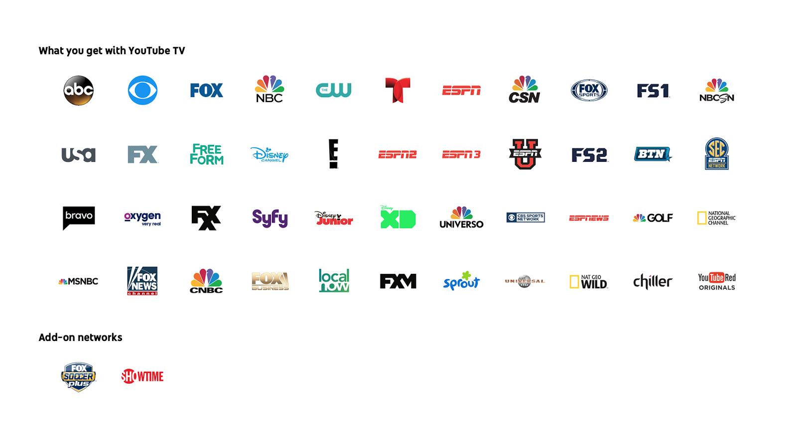 b896ae0ae YouTube lança serviço para assistir TV ao vivo em qualquer lugar ...