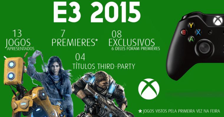 E32015MICROSOFT
