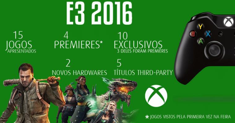 E32016MICROSOFT