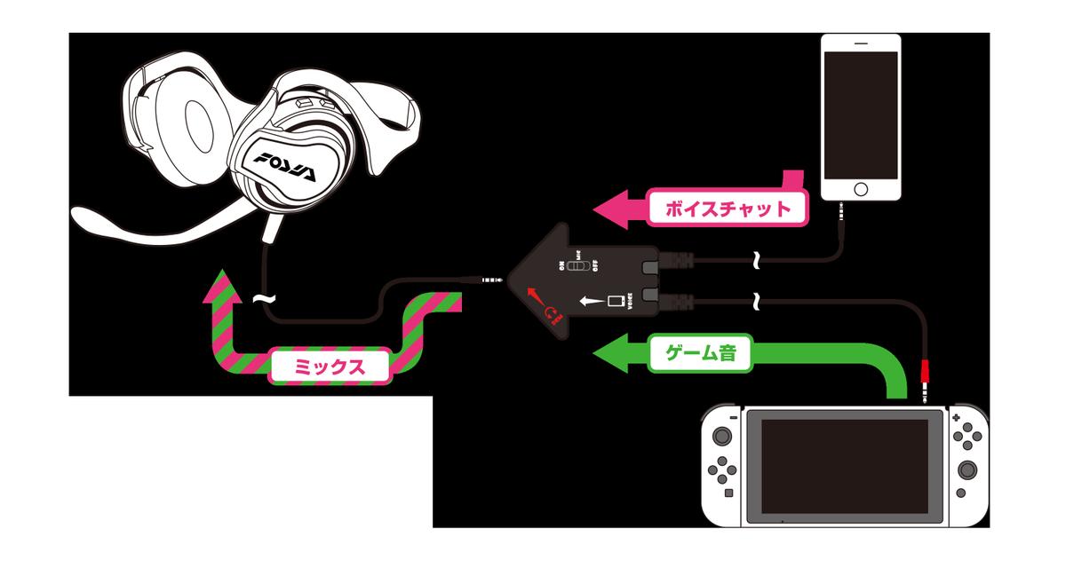nintendo-switch-chat