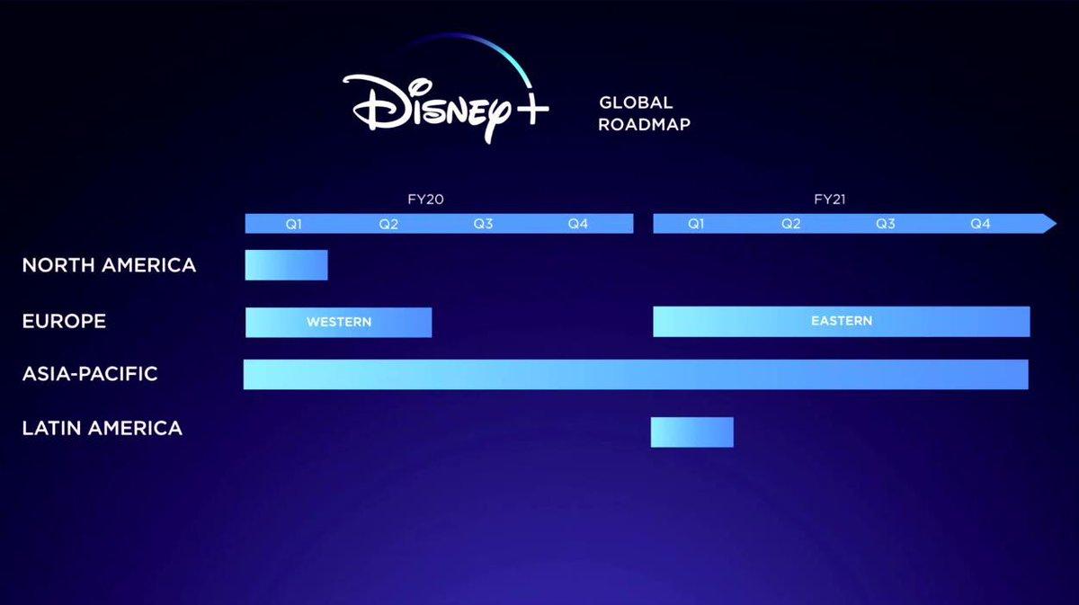 O lançamento do Disney+ pelo mundo vai durar dois anos, chegando primeiro nos EUA e Europa