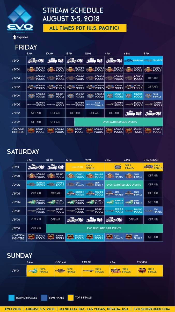 EVO 2018: tabela de horários
