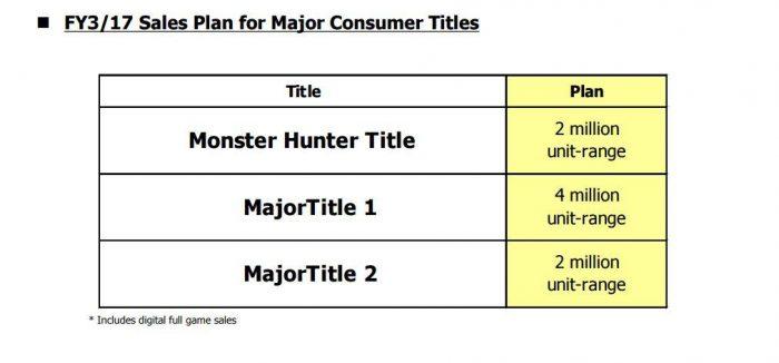 Capcom Jogos 3 Grandes